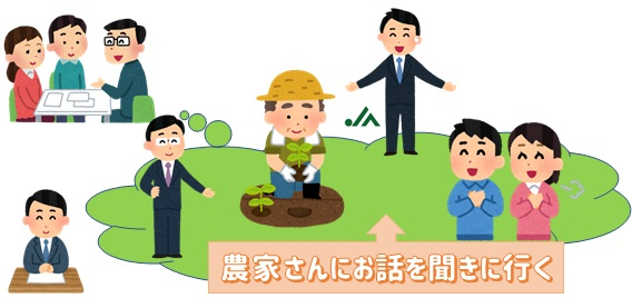 農業への心構え