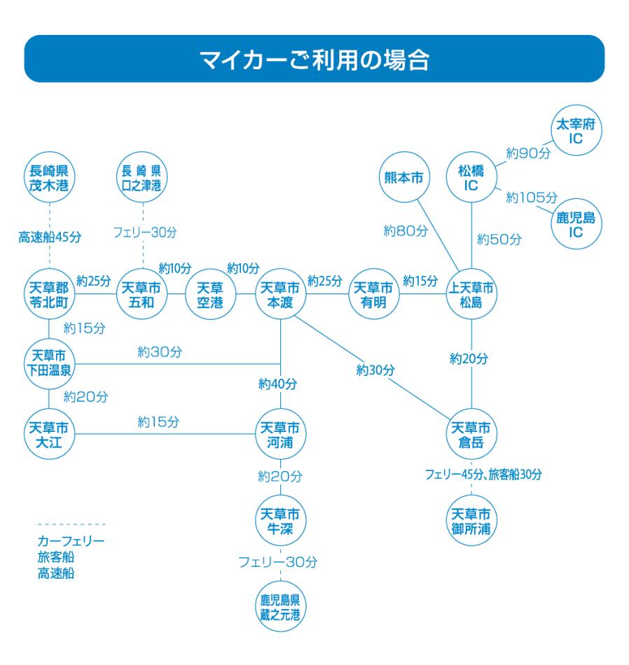 マイカー利用の案内図