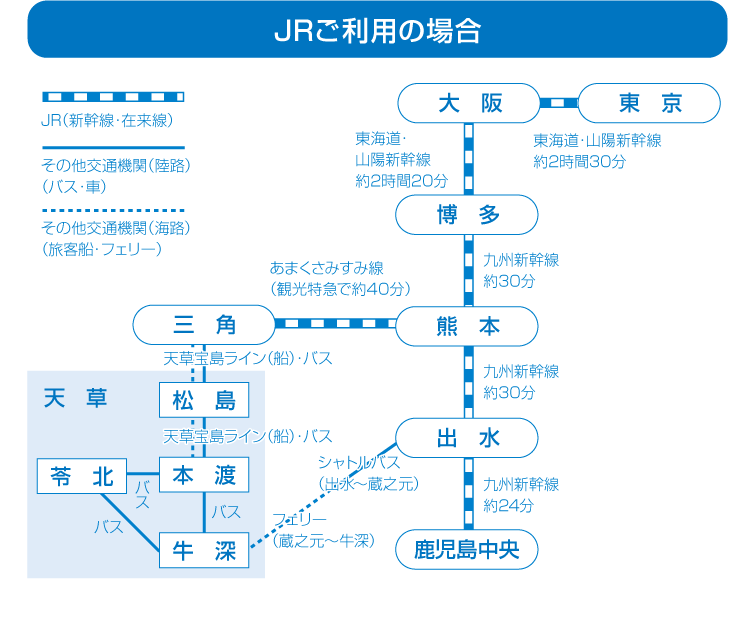 JR利用の案内図