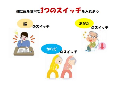 ミニミニ情報(朝ご飯)イラスト画像1